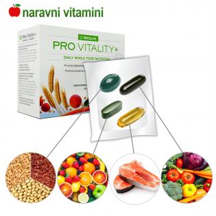 Prehranska piraminda zdravja
